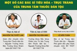Một số y bác sĩ chuyên khoa Tiêu hóa - trực tràng tại Trung tâm Thuốc dân tộc