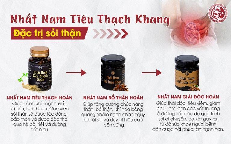 Bộ ba bài thuốc chữa sỏi Nhất Nam Tiêu Thạch Khang