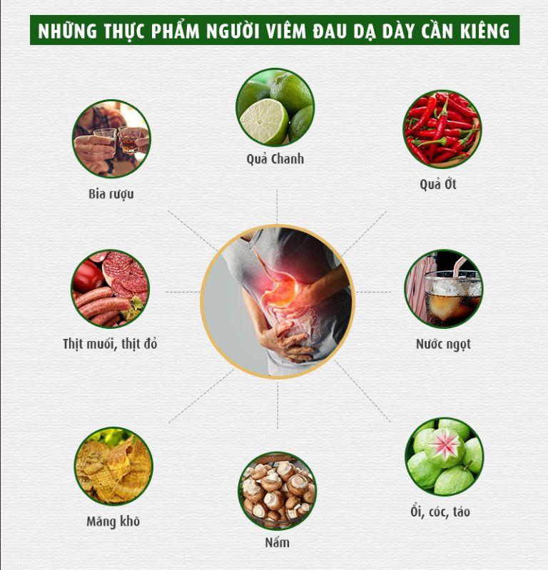 Những thực phẩm người bệnh dạ dày cần kiêng
