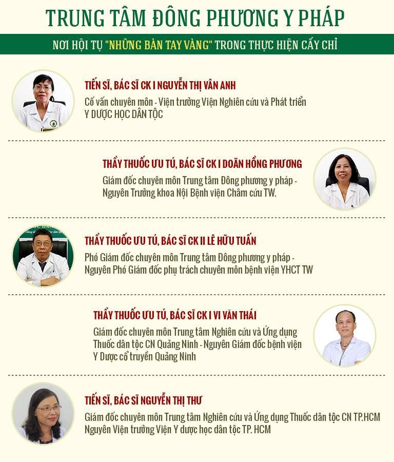 Đội ngũ chuyên gia, bác sĩ, kỹ thuật viên hàng đầu tại Trung tâm