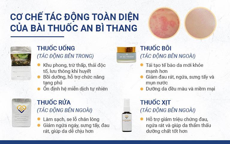 Các chế phẩm đặc biệt trong bài thuốc An Bì Thang trị viêm da tiếp xúc mãn tính
