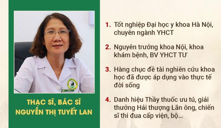 Ths-Bs Nguyễn Thị Tuyết Lan