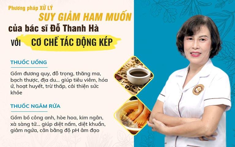 Bài thuốc điều trị giảm ham muốn nữ của bác sĩ Đỗ Thanh Hà